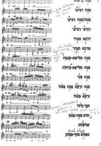 zangtekens 4